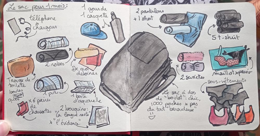 Sac dessin